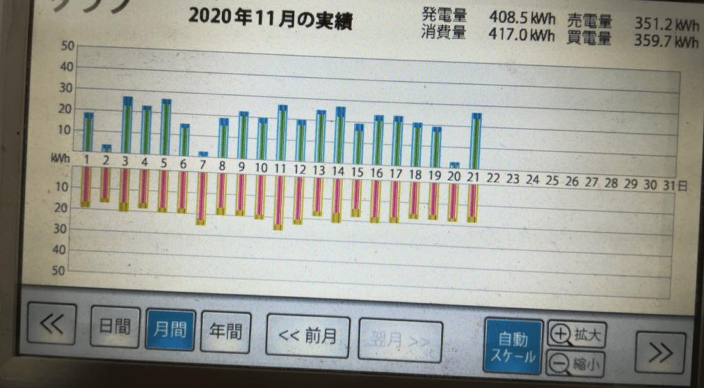 20201122太陽光発電